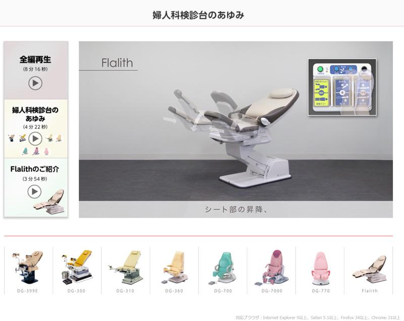 婦人科機器製品紹介動画